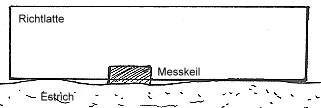 Messkeil2